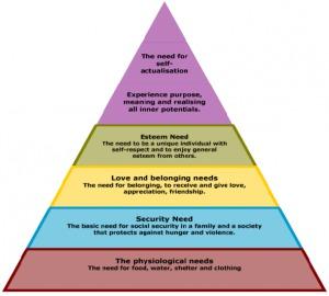Η ανάγκη της πείνας: Η αμφίδρομη σχέση τροφής και ψυχικού κόσμου